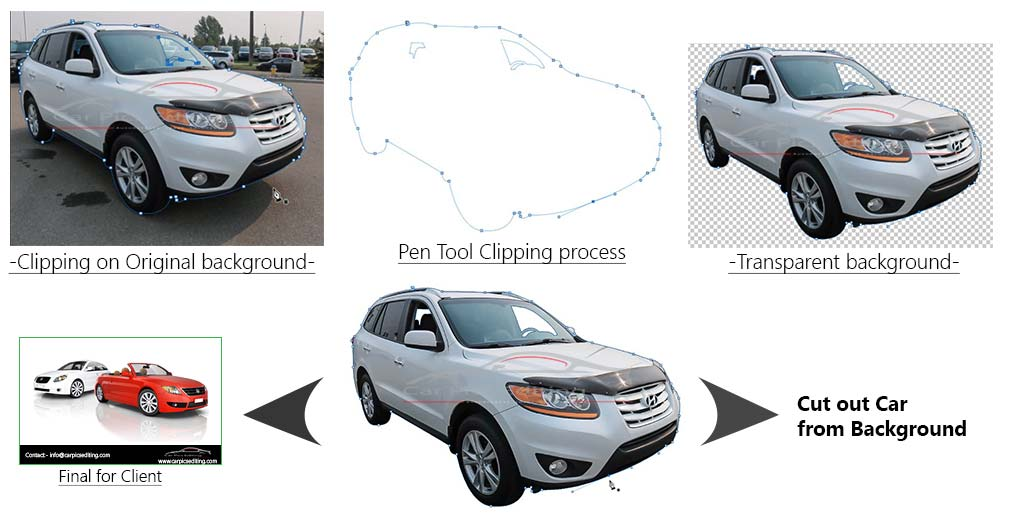 Car clipping path sample